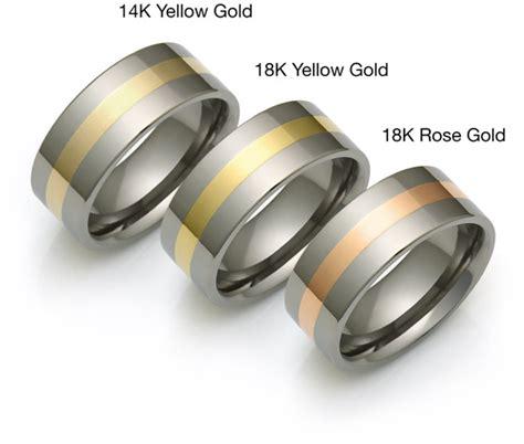 Cincin Titanium Ring 18k Gold precious metals grades precious metals platinum pt