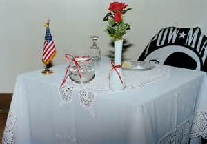 missing table indiana rolling thunder inc