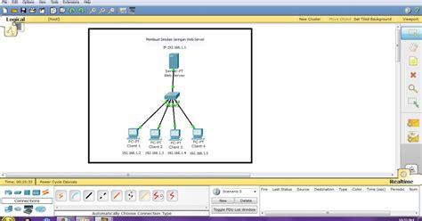Simulasi Jaringan Graha Ilmu membuat simulasi jaringan web server cisco packet tracer ilmu berbagi