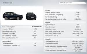 bmw x5 specifications