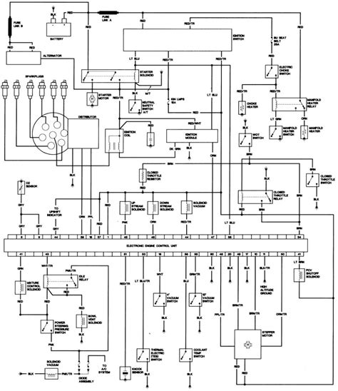 97 wrangler fuse box diagram wiring diagrams