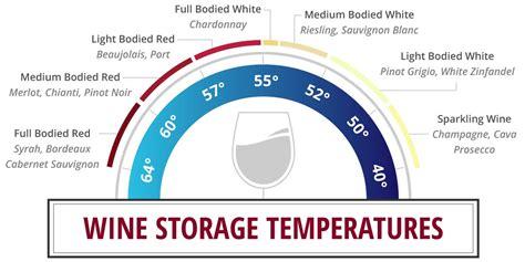 dual zone wine cooler temperature settings temperature for wine fridge home design