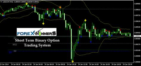 best binary options trading websites call of duty ghosts elite cod ghosts gaming news