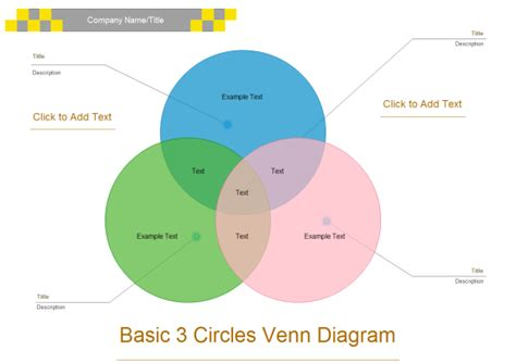 3 Circles Venn Diagram Templates And Exles 3 Circle Template
