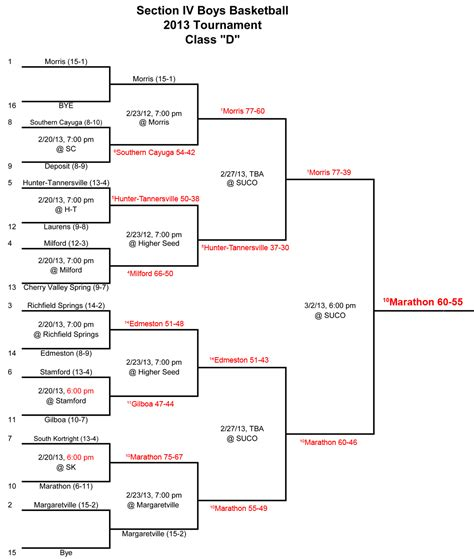 section class new york state section iv boys basketball