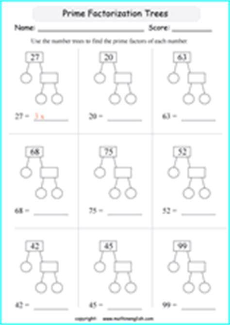 Similiar Factor Tree For 1000 Keywords