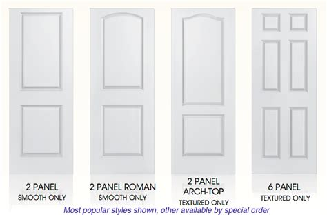 Raised Panel Wainscoting Kit Moulded Hollow Core Doors From Masonite Or Jeld Wen I