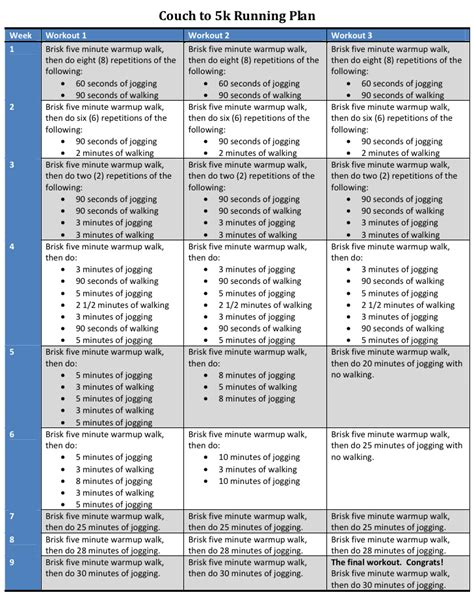 couch to 5k day one training calendar printable calendar template 2016