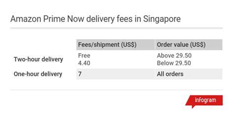 amazon prime singapore amazon prime now available on app stores in singapore