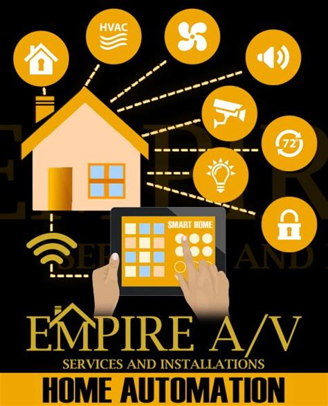 home automation security installation in