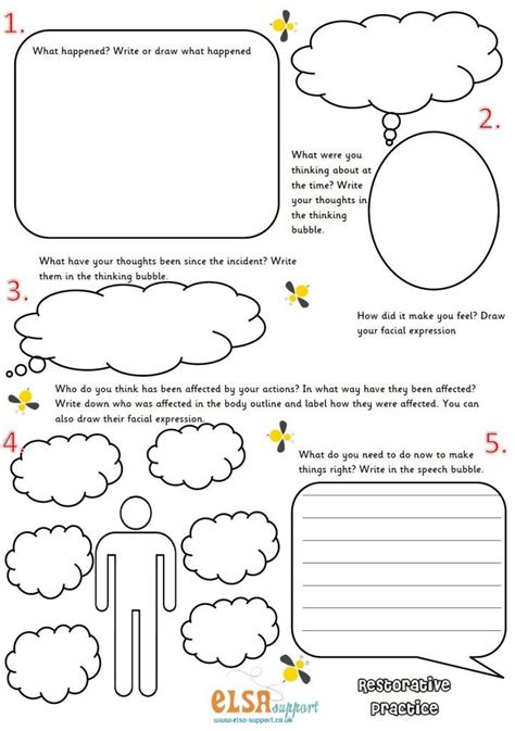 design thinking reflection questions 44 best restorative practices images on pinterest