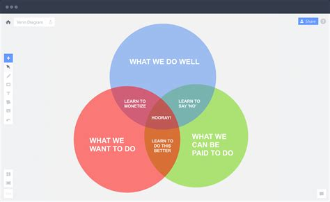 pengertian layout product venn diagram exle template realtimeboard