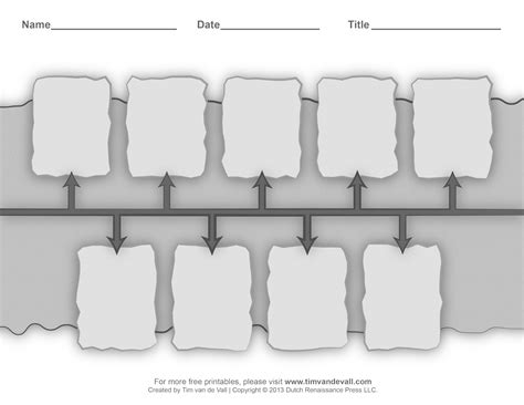 templates for history printable history timeline worksheets for classrooms