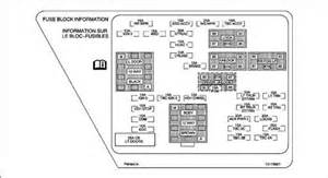 97 gmc fuse box diagram get free image about wiring diagram