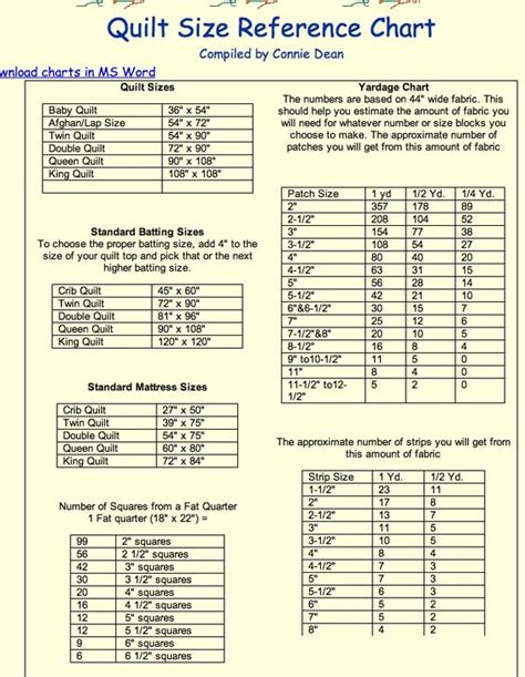Yardage For Size Quilt by This Chart Is Awesome They A Word Version So You Can