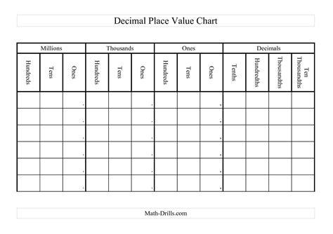 decimal place value worksheets 6th grade decimal place value chartrksheet mathrksheets 6th grade