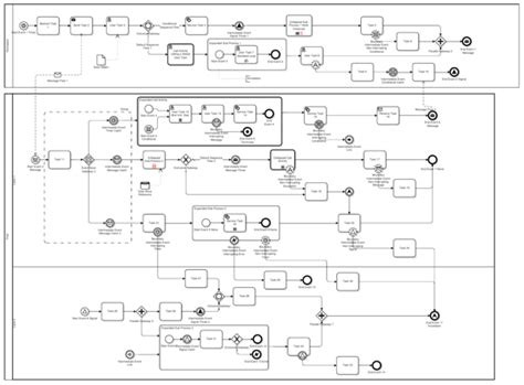 bpmn what s it to us part 1 of 3