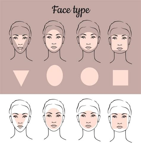 what are type of noses on oval face women that looks great how to contour your face tips and techniques for each
