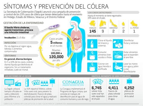 film cina colera 8 best vibrio cholerae images on pinterest html world