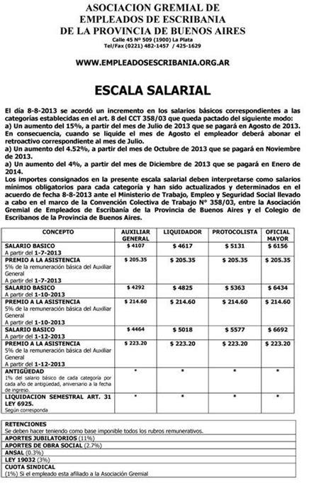 uoyep nueva escala salarial 2013 para empelados del empleados de escribania de la provincia de buenos aires