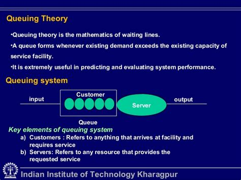 Queuing Theory Notes For Mba by Introduction To Queueing Theory