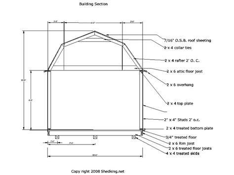 Barn Shed Plans by Barn Shed Plans Why Cheap Shed Plans Are Worth A Second