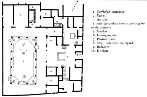 Pompeii House Plan Plan House Of The Vettii Pompeii Italy Imperial C Second Century B C E Rebuilt C