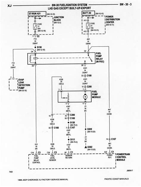 98 XJ no power to fuel pump - Page 2 - Jeep Cherokee Forum