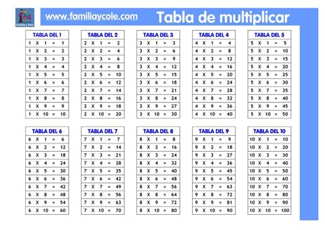 tablas de multiplicar tabla7 tabla me multiplicar new calendar template site