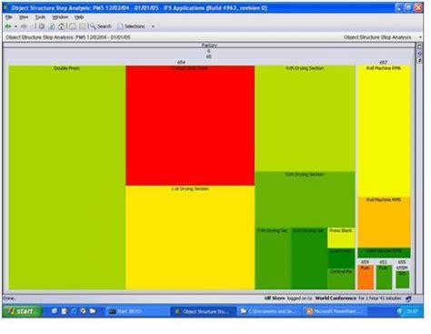 tree mapping software 7 tips for selecting asset management software