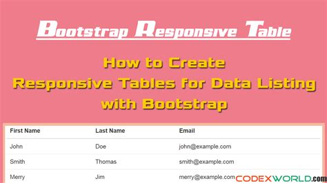 Bootstrap Responsive Table by Bootstrap Responsive Table For Data Listing Codexworld