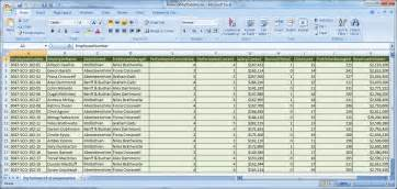 Wbs Template Excel by Best Photos Of Work Breakdown Structure Template Excel