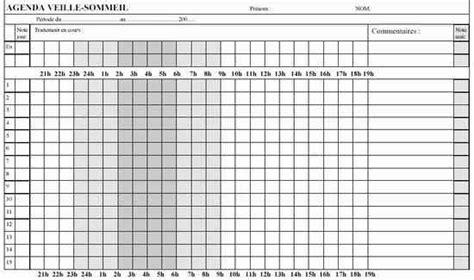 An X Calendrier Républicain La Qualit 233 Du Sommeil D 233 Pend De La Qualit 233 De L 233 Veil