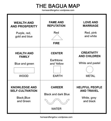 Bagua Map Bedroom by Home And Feng Shui Decorate Your Home And Inspire Your