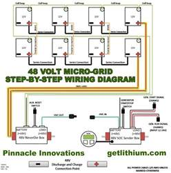 alternate renewable energy grid energy solar power 48 volt micro grid systems solar