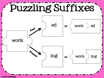 suffixes  word work with ed, ing, er, est, ful, and less