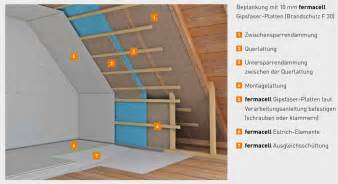 fermacell platten verlegen decke ausbau mit holz unterkonstruktion