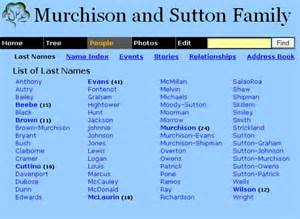 last names list image search results