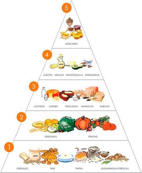 los tres ca nes y la historia ultrajada en colombia 17 mejores ideas sobre pir 225 mide de los alimentos en