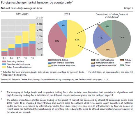 devisen deutsche bank handel mit devisen deutsche bank broker
