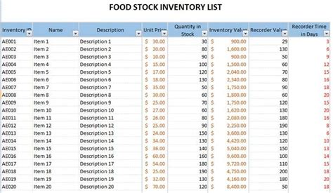stock  template inventory spreadsheet excel excel