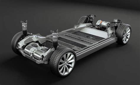 Tesla Platform Tesla Ceo Musk Open Source Tesla Patents