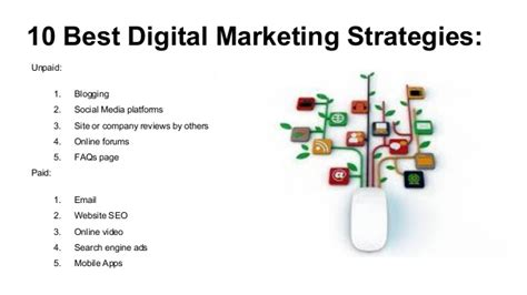 the best digital 4 ingredients of the best digital marketing strategies