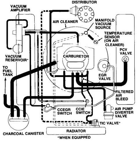 2007 jeeppass specs 1983 nissan 280zx turbo wiring diagram 1983 free engine