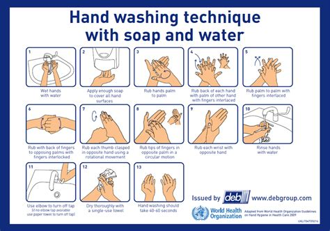 how to wash hand properly in step by step and propery washing technique washing deb