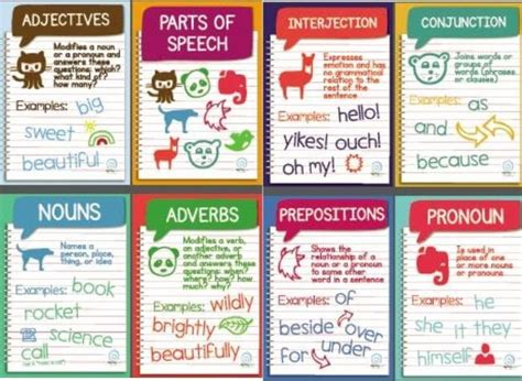 free printable educational poster printable esl classroom posters