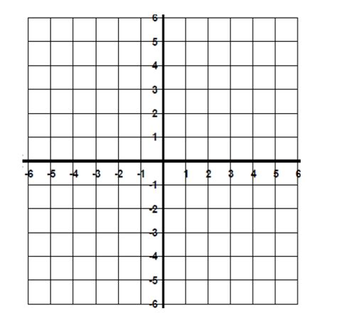 Coordinate Plane Template shenanigans in 6th math characteristics of coordinate plane