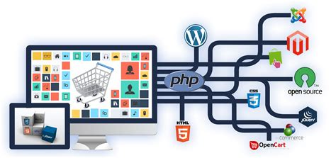 hsr layout software companies software company at bhubaneswar deals web design hosting