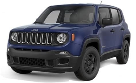 jeep renegade 2018 price in india, launch date, review