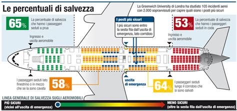 posti a sedere ryanair qual 232 il posto migliore in aereo